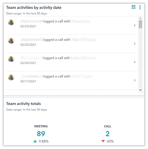 Team activity 2